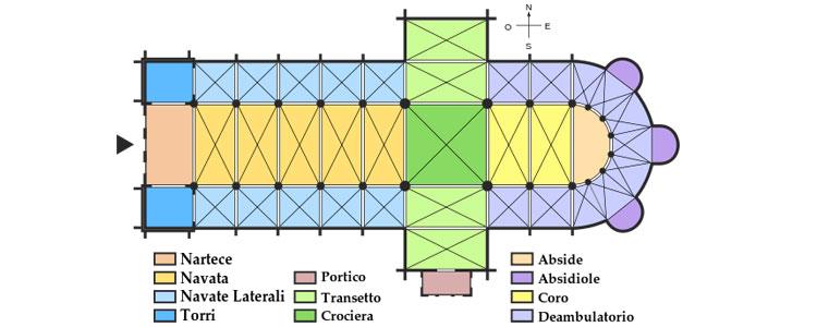 corso-italiano-architettura